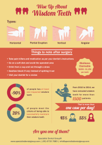 infographic-wisdom-teeth-tn
